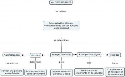 20101204012548-valores-morales.jpg